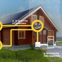Focus sur l'installation de panneaux solaires